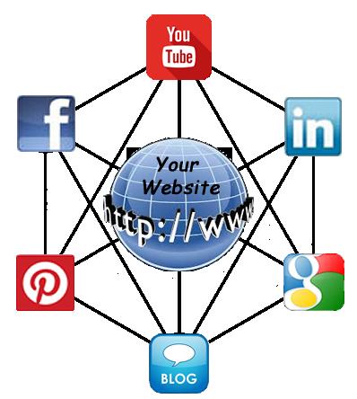 WeiskopfConsultingsocial-media